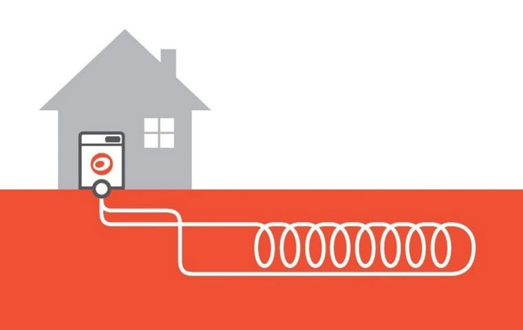 Ground source heat pump in a single building