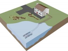 Kensa Water Source Heat Pumps Pond Mats