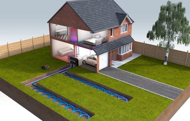 A ground source heat pump in a home with slinky trenches